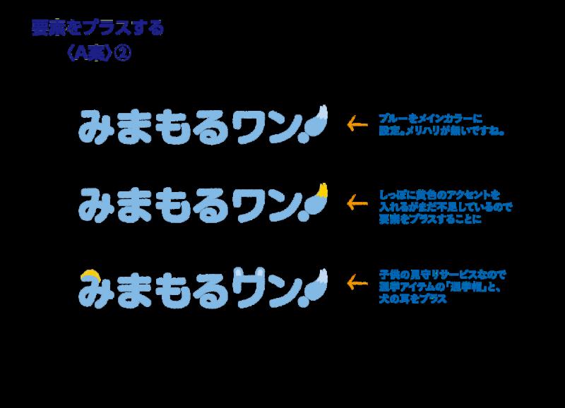 ロゴタイプの作り方