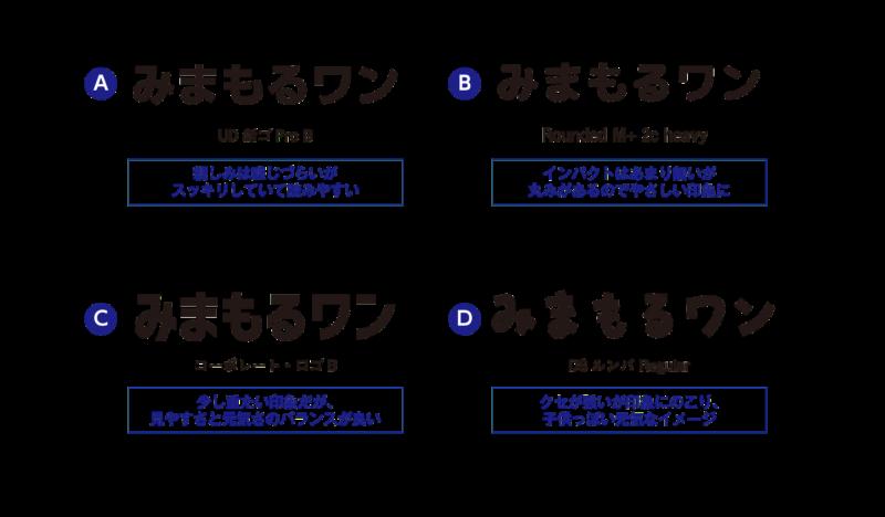 ロゴタイプの作り方フォント